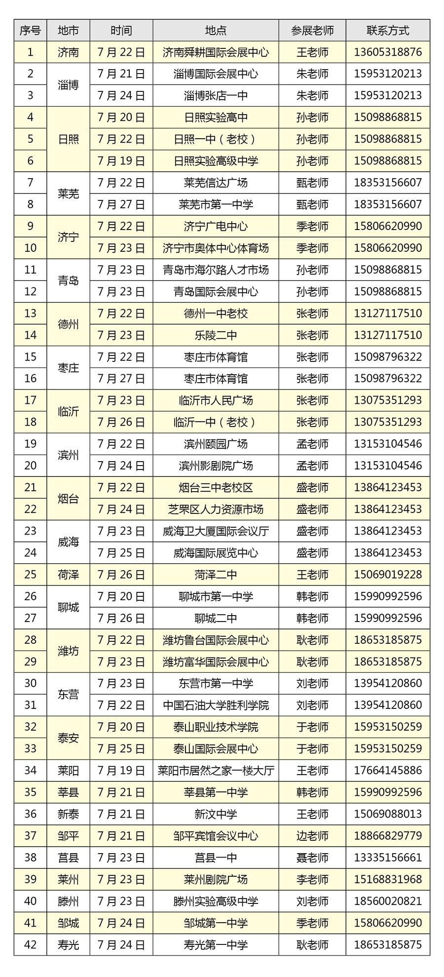 山东省招生咨询会参会一览表2017年(7月场)
