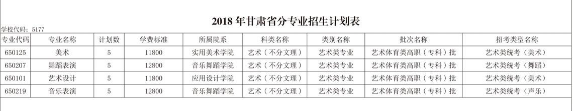 山东艺术设计职业学院甘肃省招生计划表